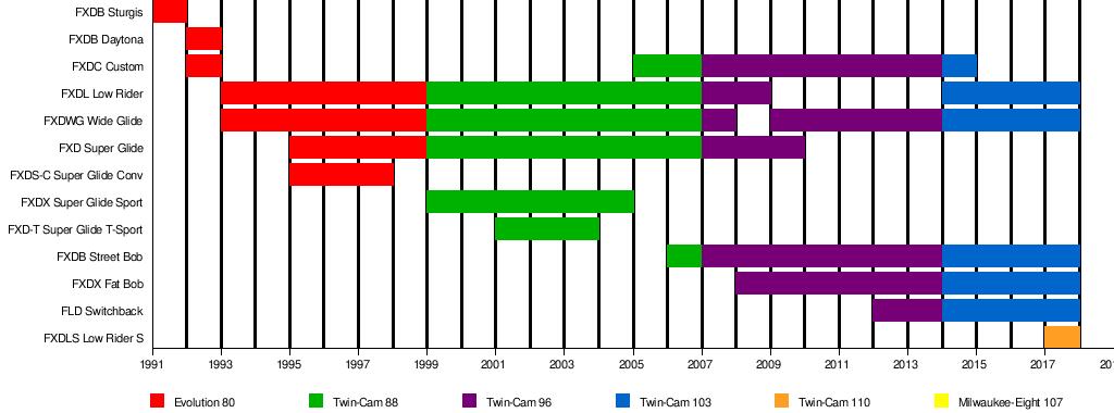 Forex club wikipedia
