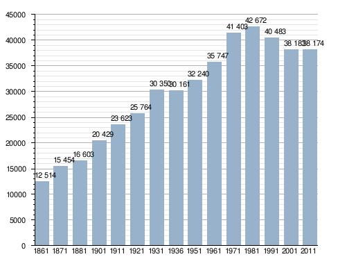 Wyoming leggi età datazione velocità di incontri nl