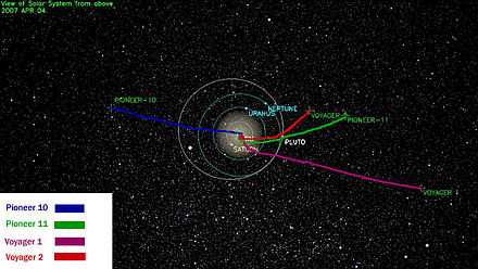 voyager 1 current position - 800×450