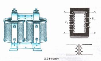 Трансформатор Уикипедия Қазіргі трансформаторлар Фуко тогын 24 сурет азайту үшін оқшауланған пластиналардан құралған тұйық өзекшеден тұрады Өзекше пластиналары трансформаторлық