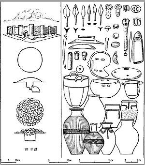 Отырар алқабының тарихы — Уикипедия, Қазақша Ашық Энциклопедия