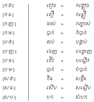 Khmer words 4.jpg