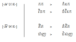 Khmer words 7.jpg