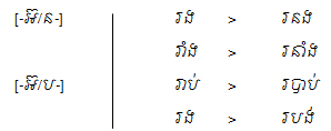 Khmer words 6.jpg