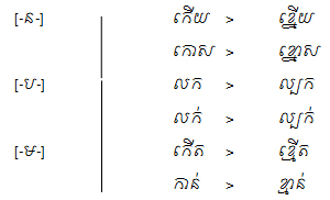 Khmer words 5.jpg
