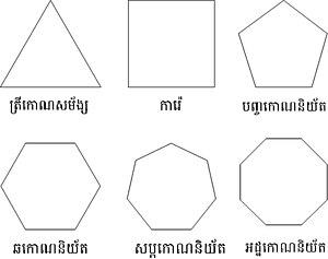 Polygones reguliers.jpg