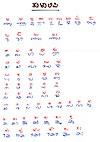 Tulu-Script.jpg