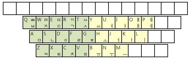 2 set layout