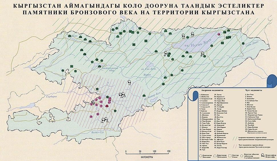 Кыргызстан коло доорунда