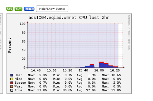 CPU 1004 load tests 2016-08-16.png