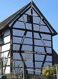De name van de belk in e vakwerkhoes, in Limbörgs boewjargon.
