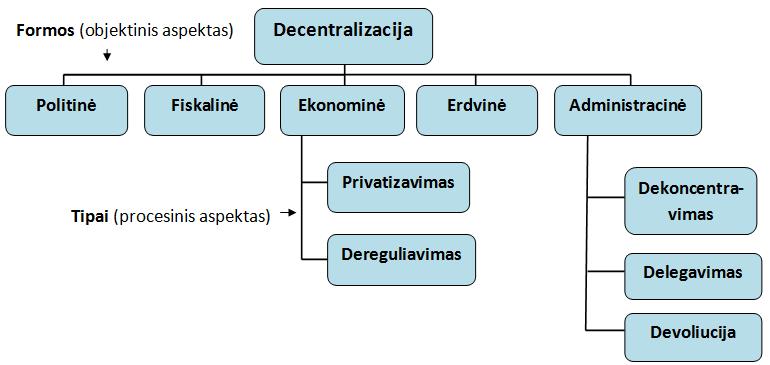 prekybos užsakymų valdymo sistemos wiki)