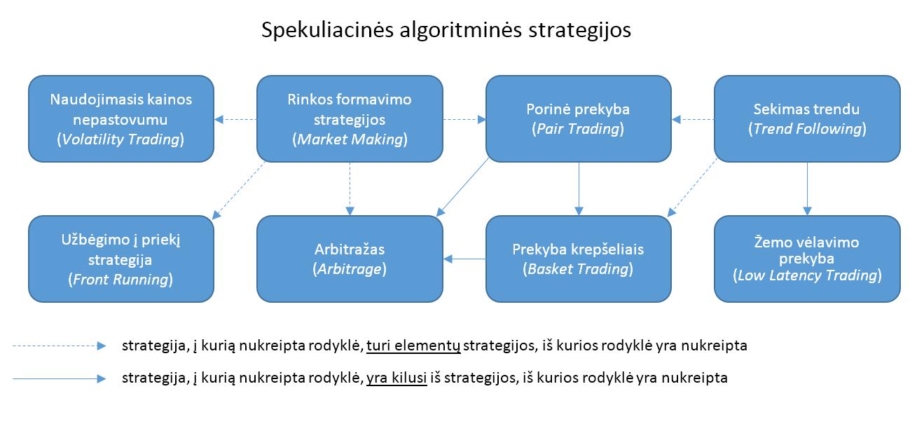 dow jones pramonės vidutinių pasirinkimo sandorių prekyba prekybos strategijų forumas