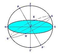 Dangaus sferos taskas priesingas zenitui