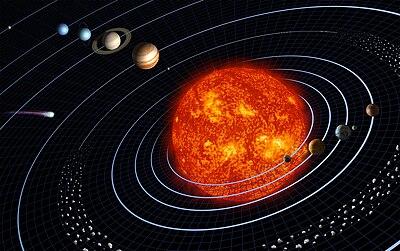 Saules sistemos planetos