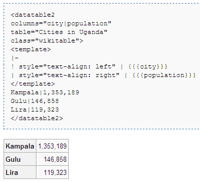 datatable2 Mediawiki Extension datatable2 Mediawiki Extension Mediawiki datatable2 Extension l5K1FJucT3