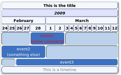 TimelineTable screenshot days display.jpg