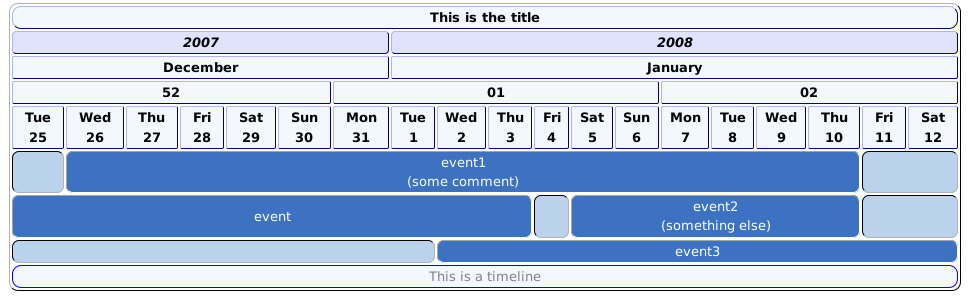 TimelineTable screenshot v2rc0 depth week.png