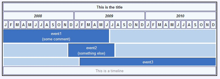 File:Timelinetable.jpg