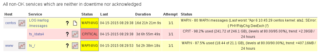 Nagios Customised.png