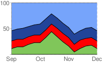 GoogleCharts.png
