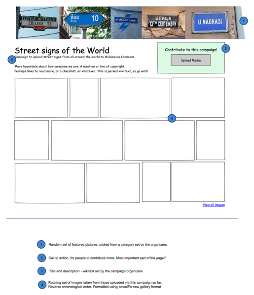 File:Campaign page wireframe.png