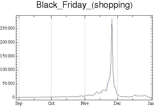 File:AAP views Black Friday (shopping).pdf