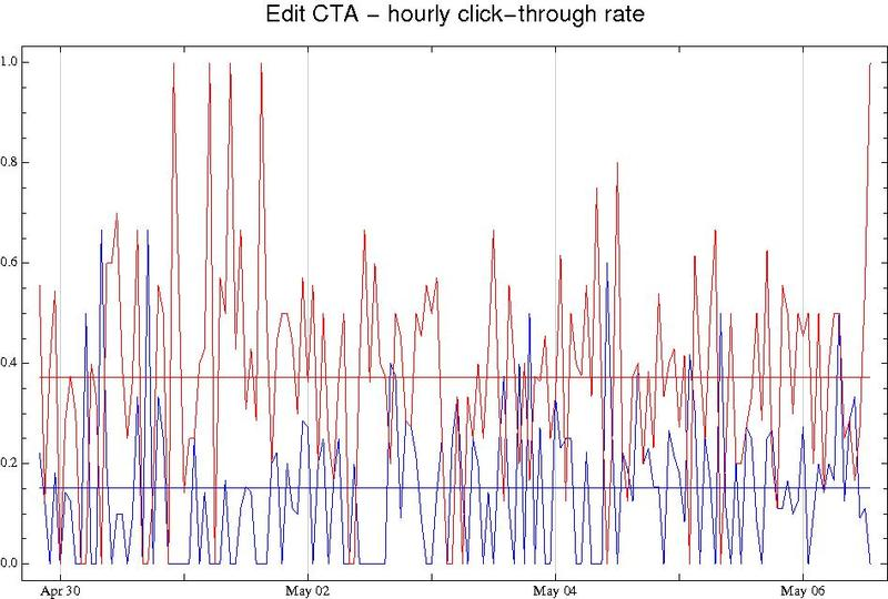 File:AAP cta edit plot ctr 3.pdf
