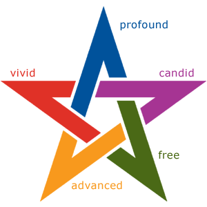 WikipediA Logo Star meaning.png