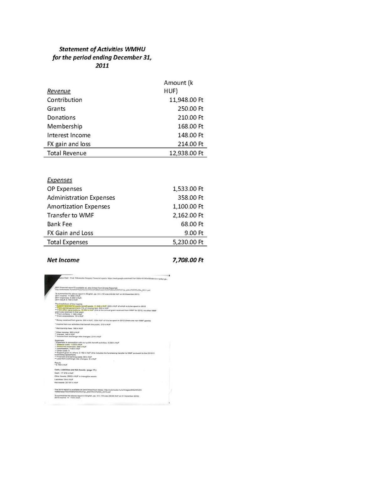 File:Statement of Activities WMHU-FS2011.pdf - Meta