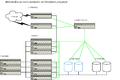 WikiMedia-Servers2.png