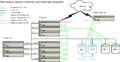WikiMedia-Servers-IP.png