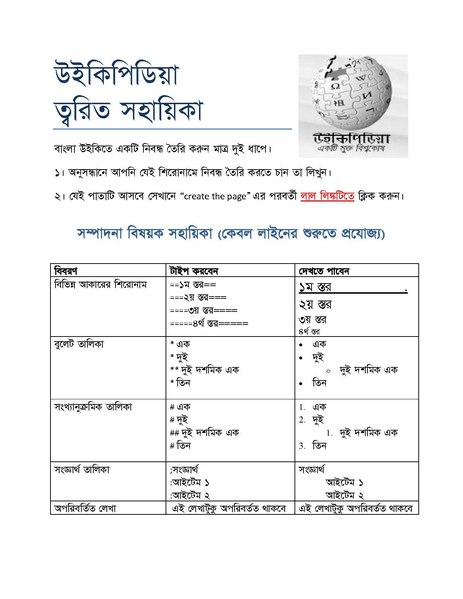 File:Bengali cheatsheet by rushafi and tanvir 20091002.pdf