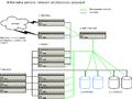 WikiMedia-Servers3.png
