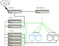WikiMedia-Servers.png
