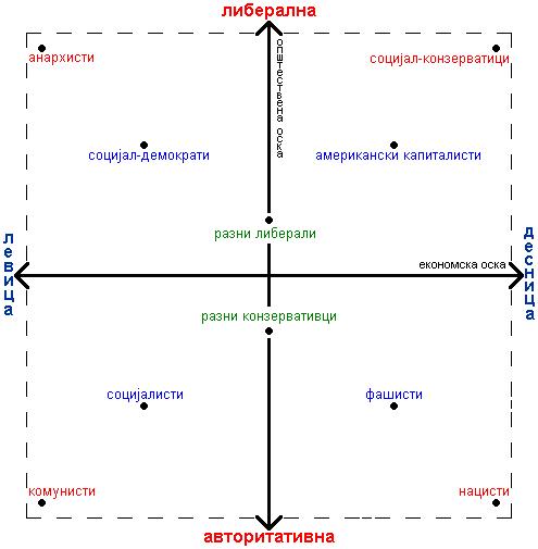 http://upload.wikimedia.org/wikipedia/mk/b/b2/Pol_kompas_grafik.png