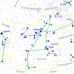 Perseus constellation map visualization.PNG