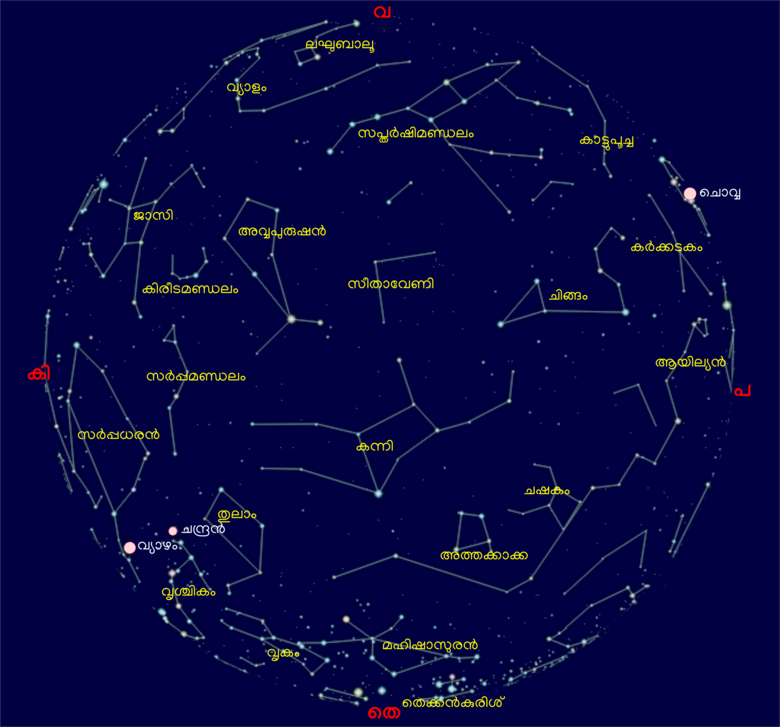 Star map 2019 june.png