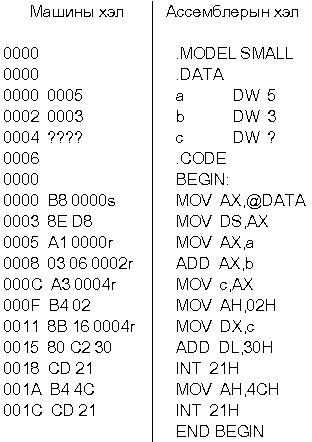 Machine code sample.jpg