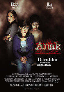 Anakthemovie.jpg