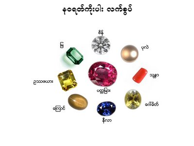 Photo-of-gems-1.jpg