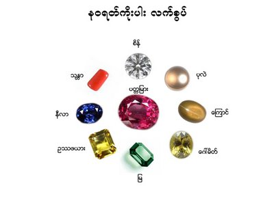 Photo-of-gems.jpg