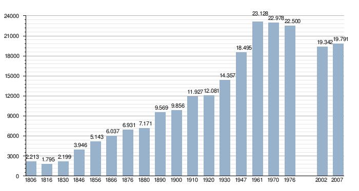 Online dating demografie 2012