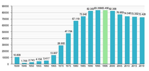 średnia liczba lat, które datowały się przed ślubem serwis randkowy mix