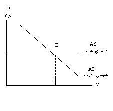 Aggregate Demand and Aggregate Supply.JPG