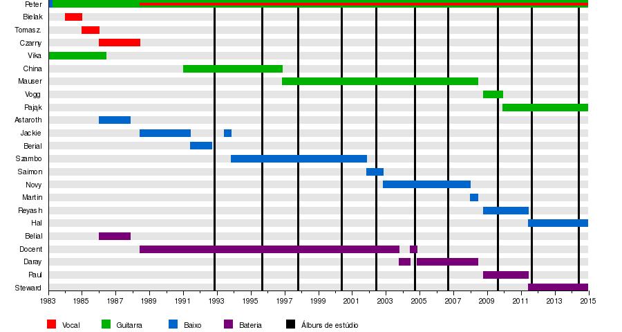 Rss Wikipdia Download Lengkap