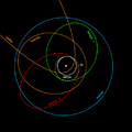 Comet orbits.png