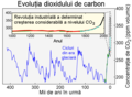Carbon Dioxide 400kyr-2 ro.png
