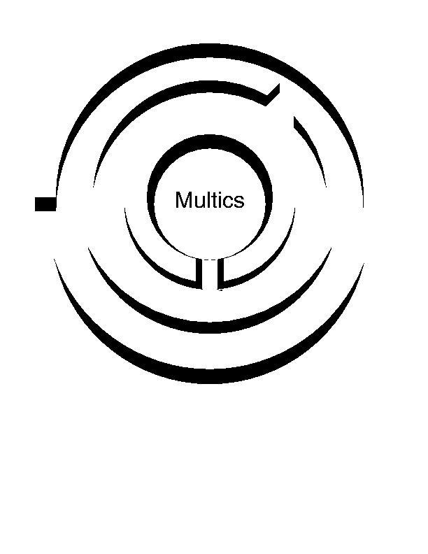 Multics — Википедия
