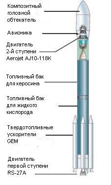 """Схема конструкции РН  """"Дельты-2 """" (модификация Delta 7320-10C) - Дельта-2."""